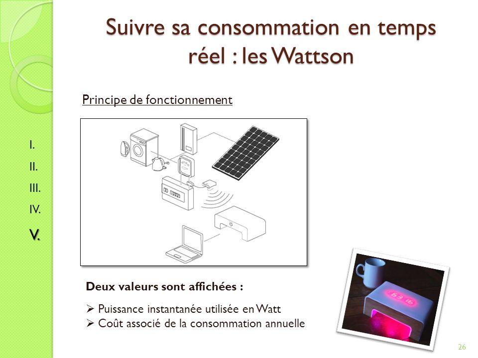 Suivre sa consommation en temps réel : les Wattson