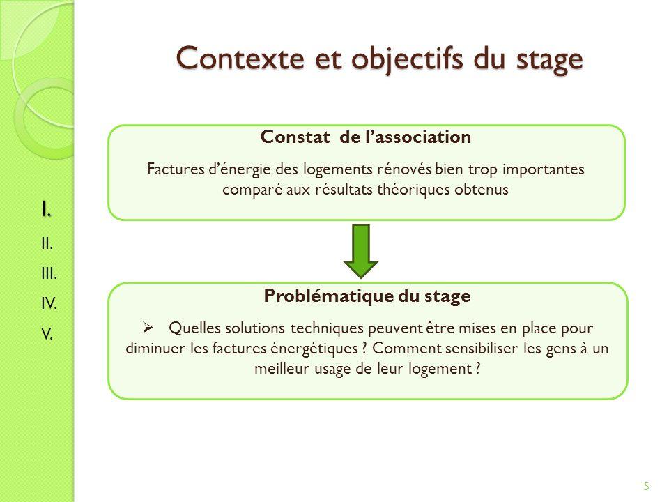 Contexte et objectifs du stage