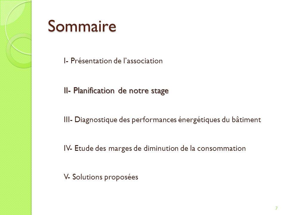 Sommaire II- Planification de notre stage