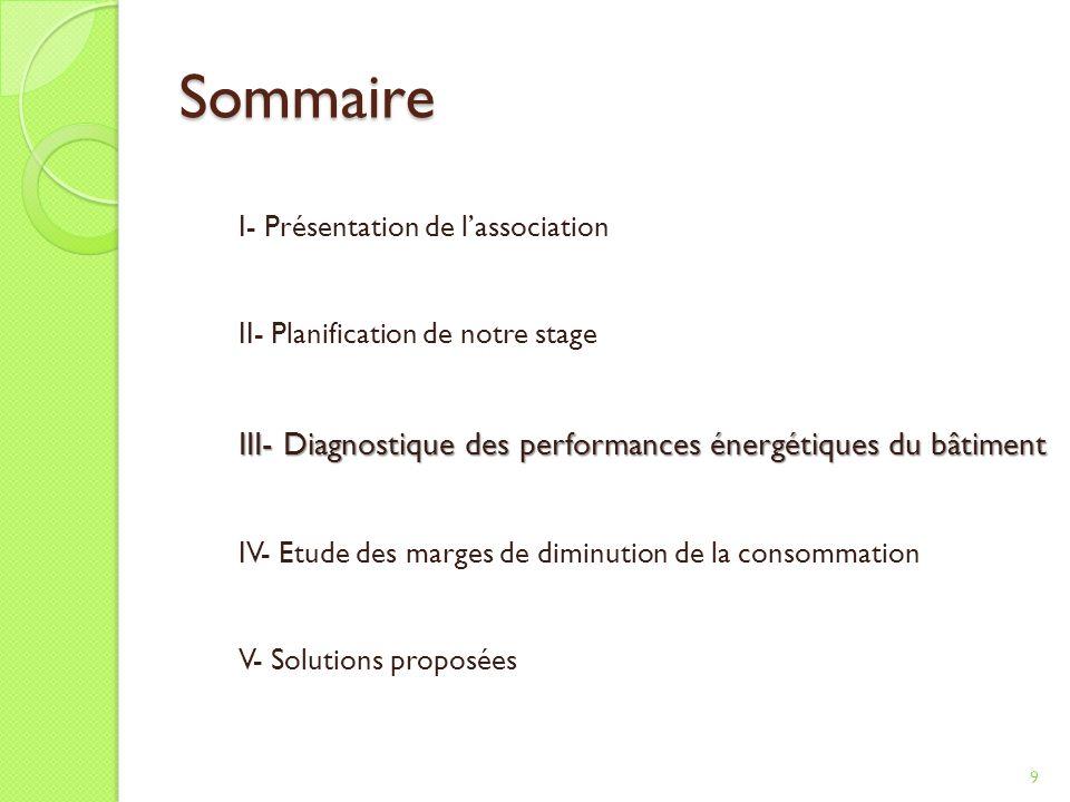 Sommaire III- Diagnostique des performances énergétiques du bâtiment