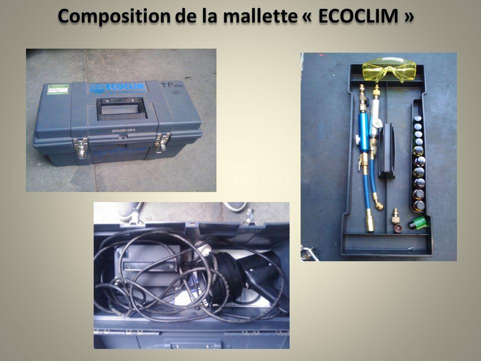 Composition de la mallette « ECOCLIM »