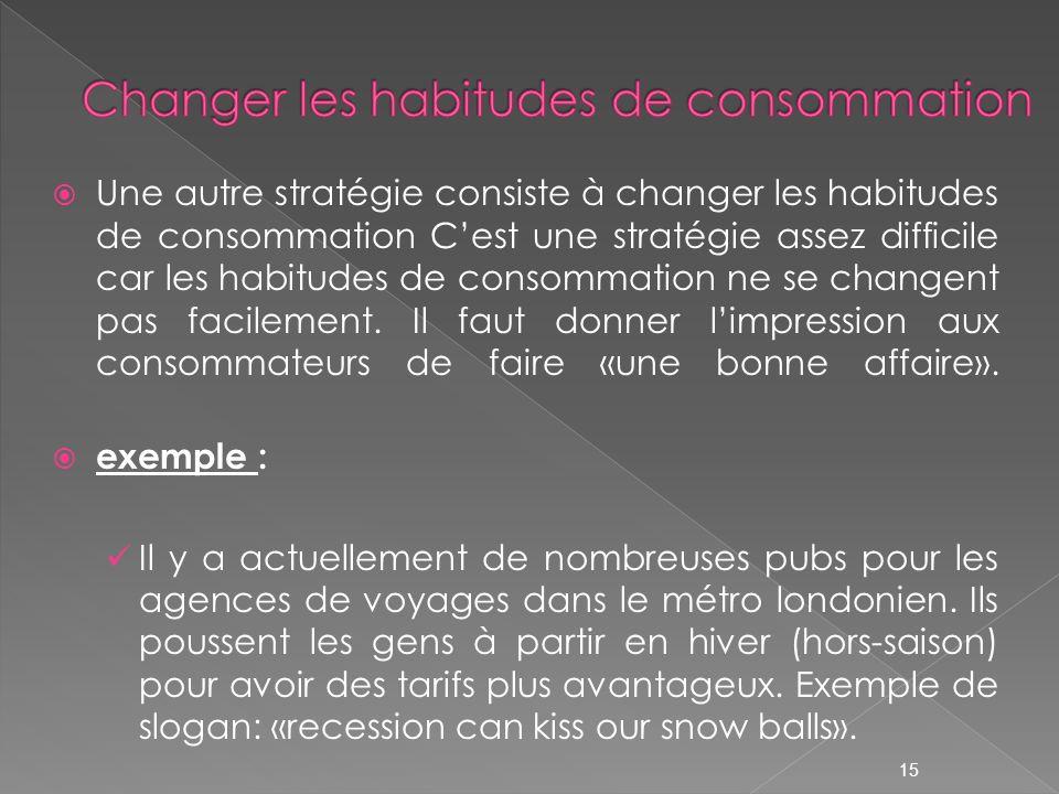 Changer les habitudes de consommation