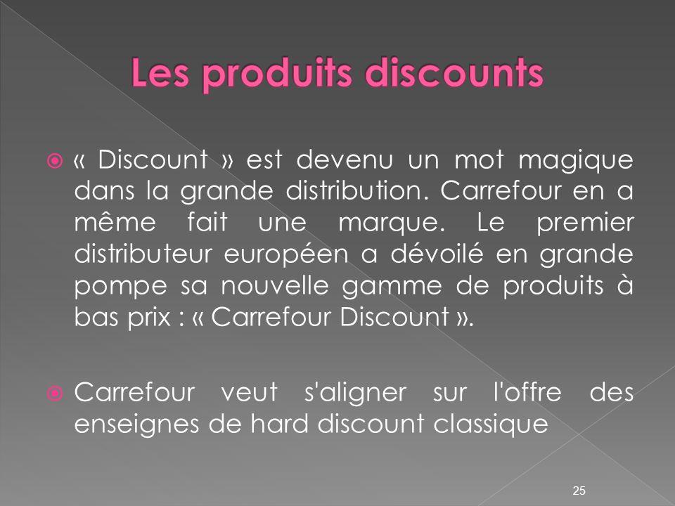 Les produits discounts