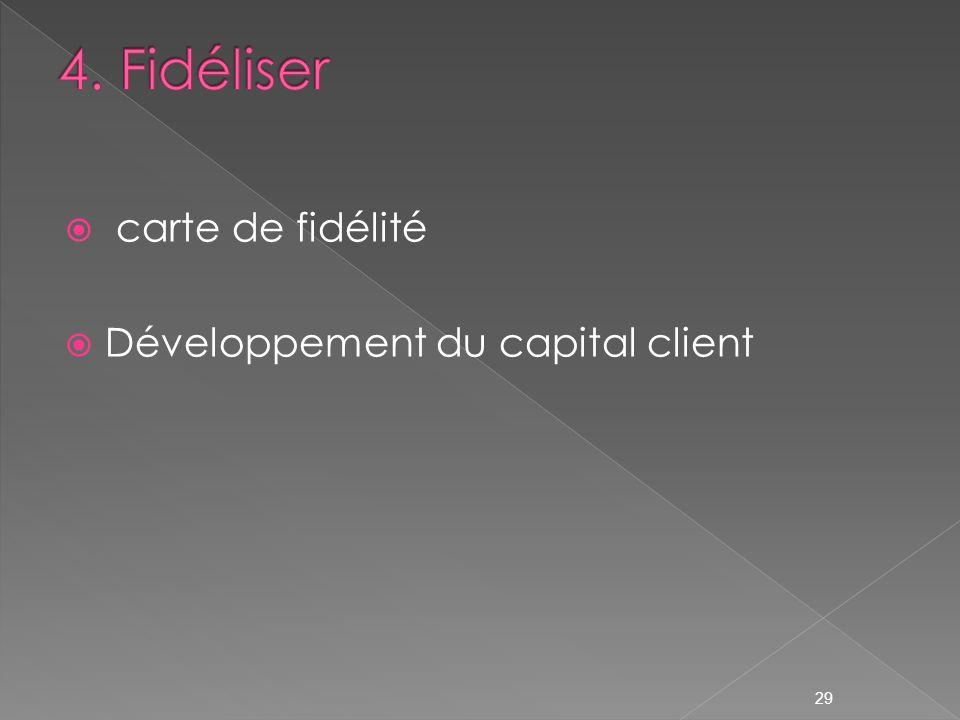 4. Fidéliser carte de fidélité Développement du capital client