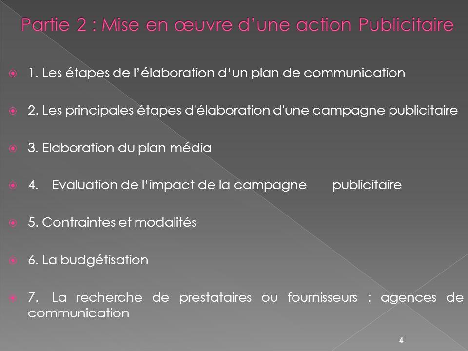 Partie 2 : Mise en œuvre d'une action Publicitaire