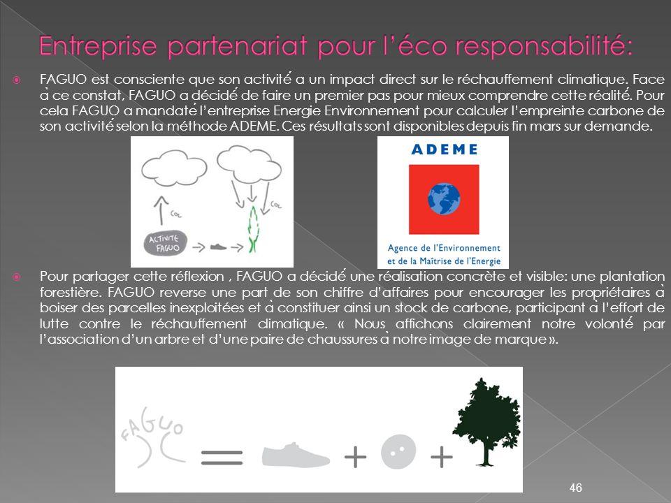 Entreprise partenariat pour l'éco responsabilité: