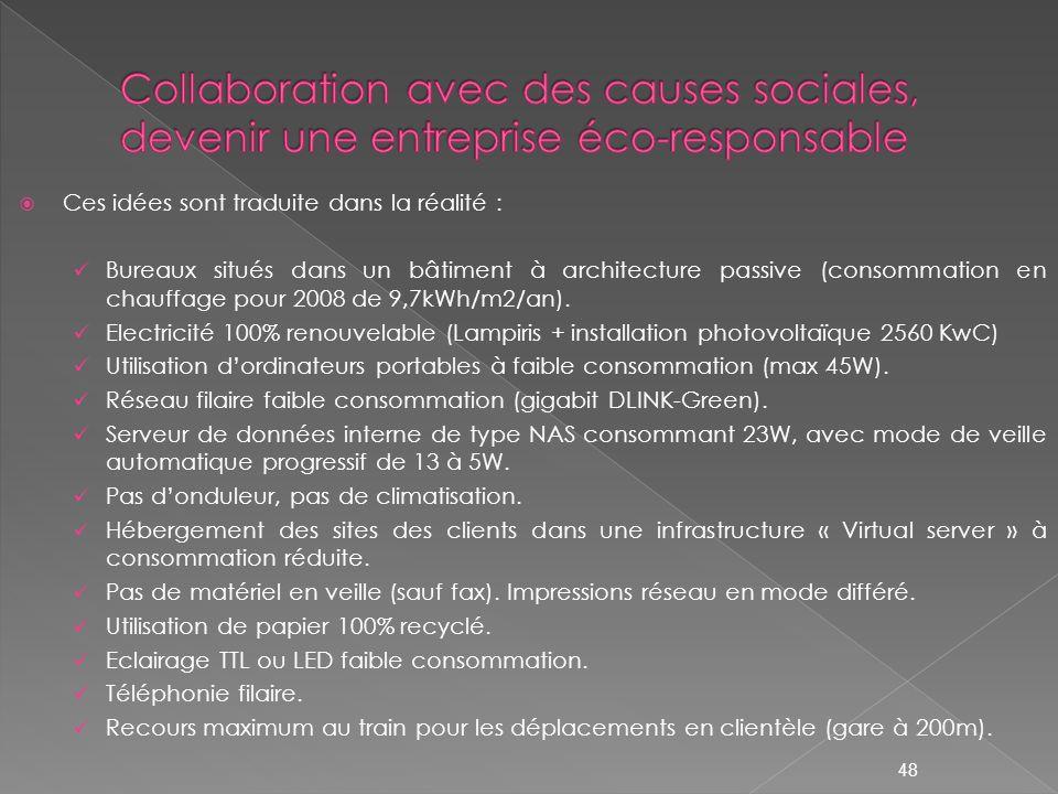 Collaboration avec des causes sociales, devenir une entreprise éco-responsable