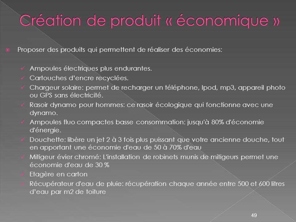 Création de produit « économique »