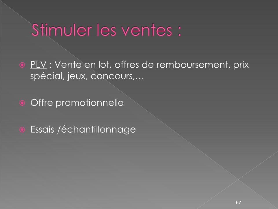 Stimuler les ventes : PLV : Vente en lot, offres de remboursement, prix spécial, jeux, concours,… Offre promotionnelle.