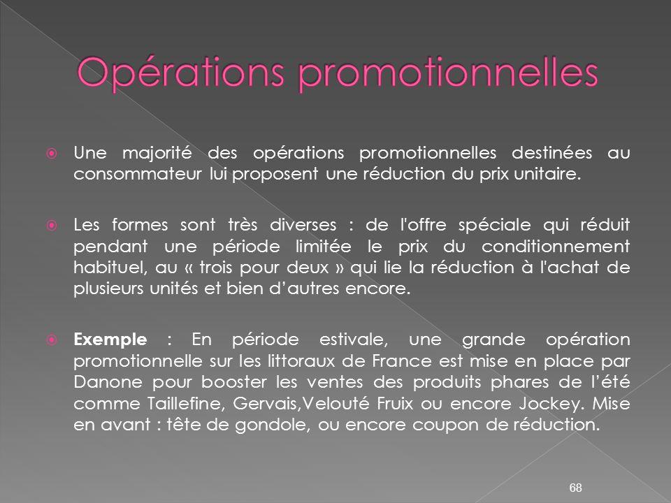 Opérations promotionnelles