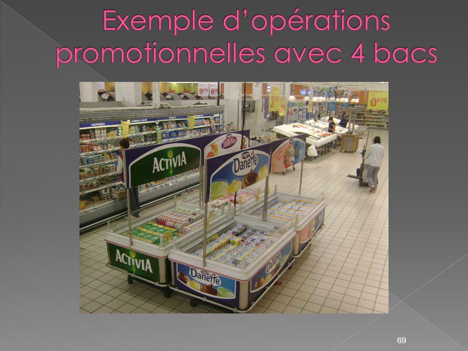 Exemple d'opérations promotionnelles avec 4 bacs