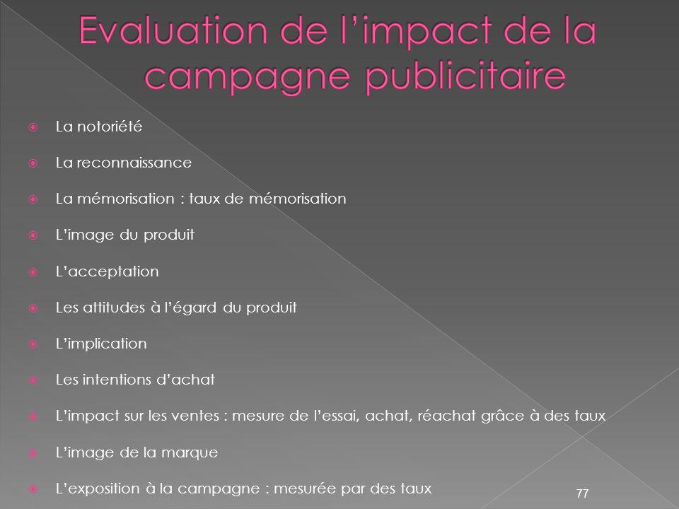 Evaluation de l'impact de la campagne publicitaire