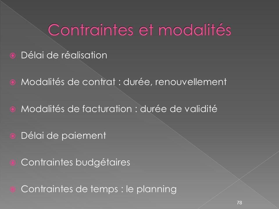 Contraintes et modalités
