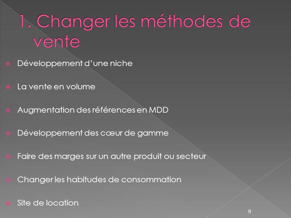1. Changer les méthodes de vente