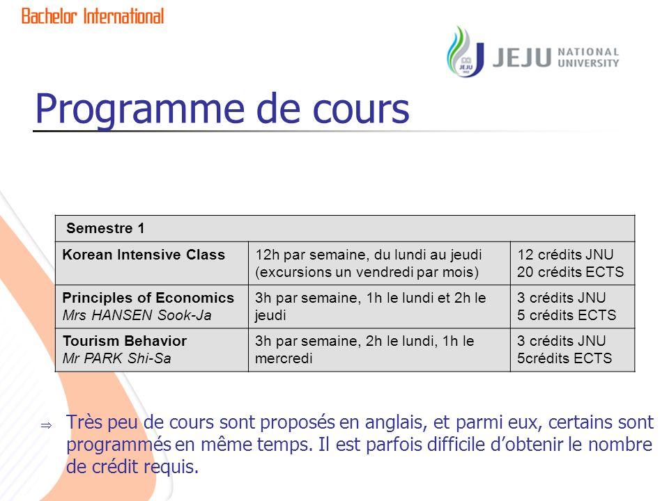 Programme de cours