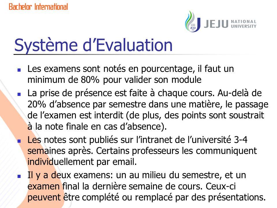 Système d'Evaluation Les examens sont notés en pourcentage, il faut un minimum de 80% pour valider son module.
