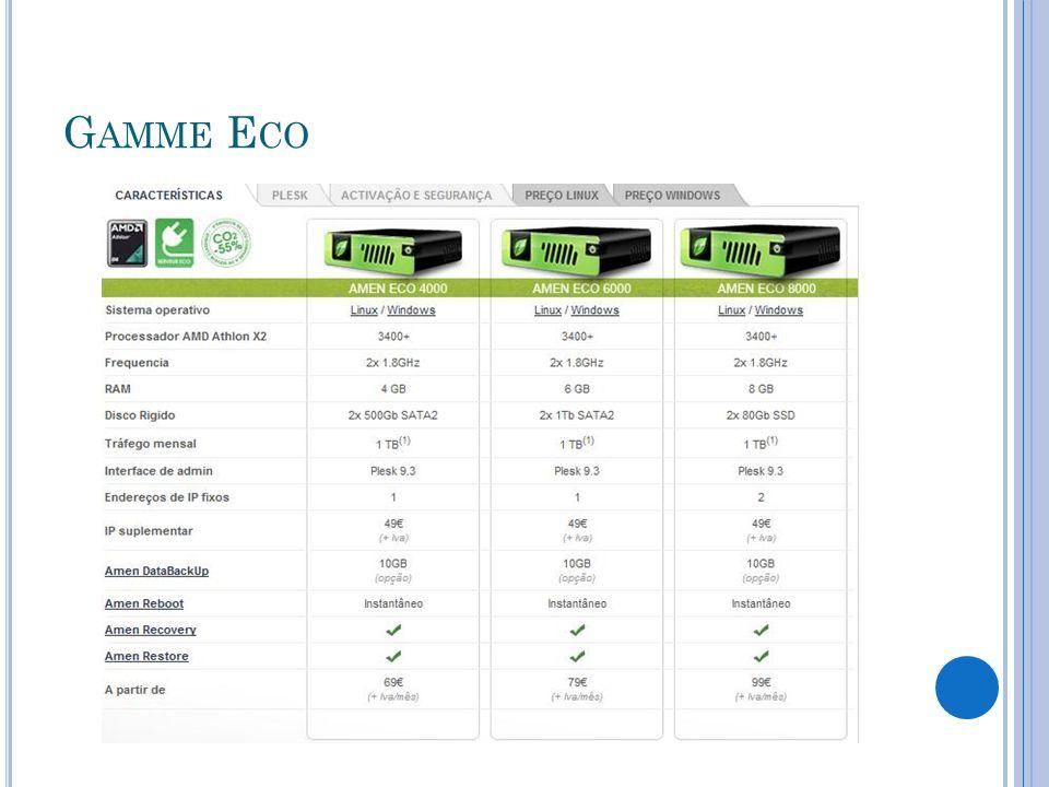 Gamme Eco