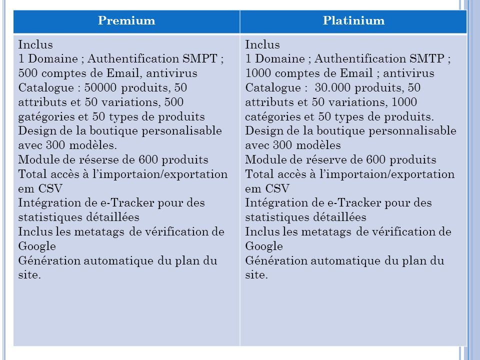 Premium Platinium. Inclus. 1 Domaine ; Authentification SMPT ; 500 comptes de Email, antivirus.