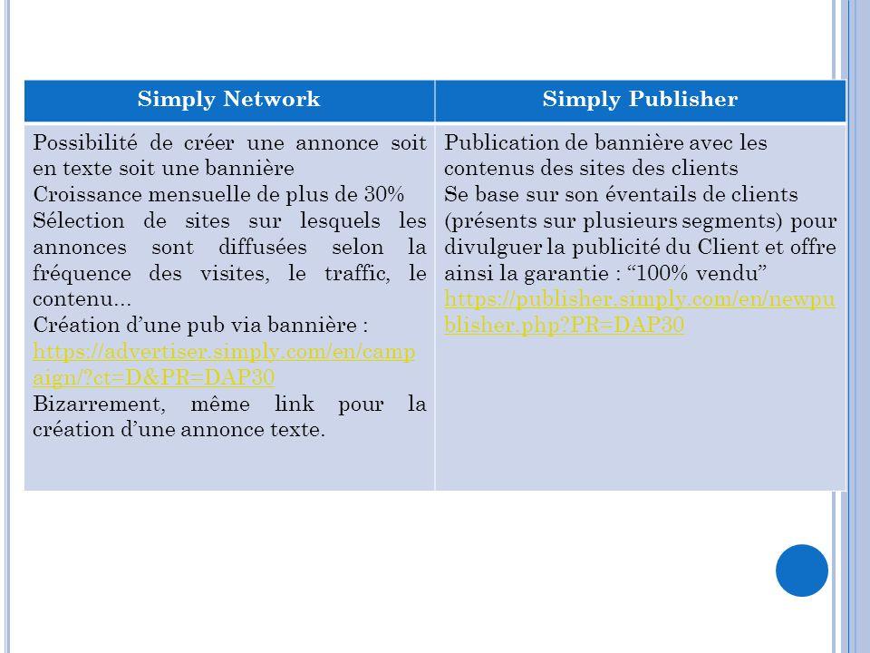 Simply Network Simply Publisher. Possibilité de créer une annonce soit en texte soit une bannière.