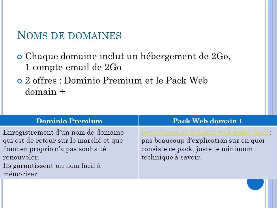 Noms de domaines Chaque domaine inclut un hébergement de 2Go, 1 compte email de 2Go. 2 offres : Domínio Premium et le Pack Web domain +