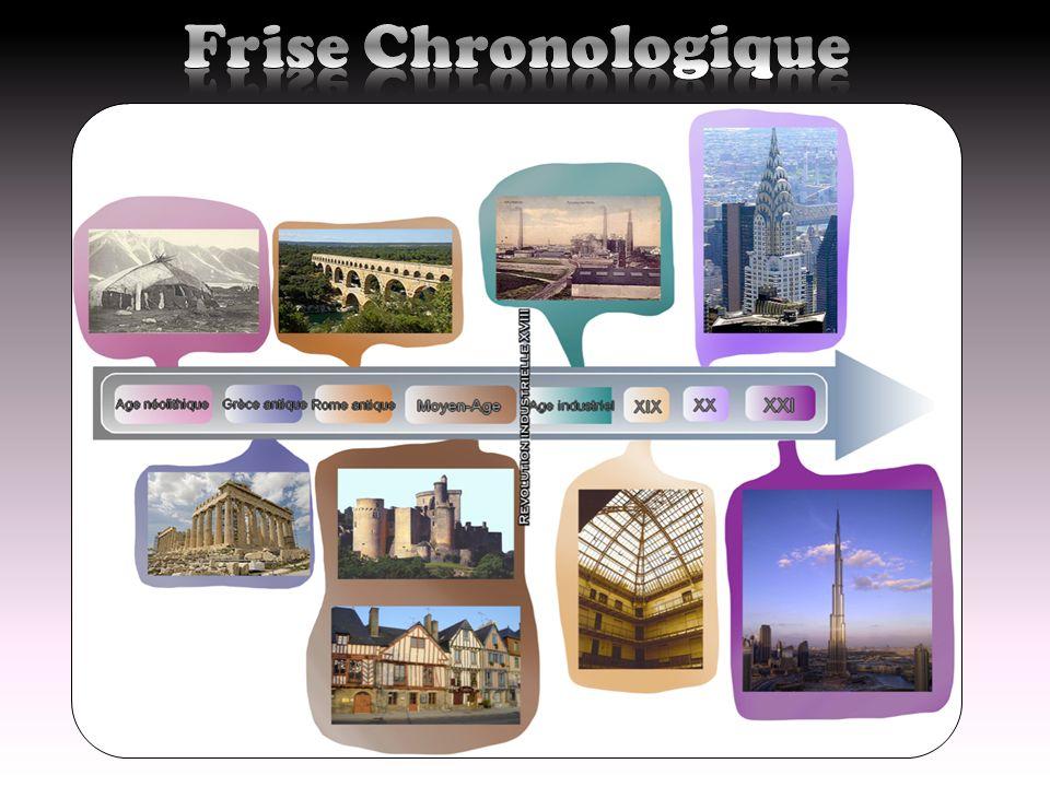 Frise Chronologique
