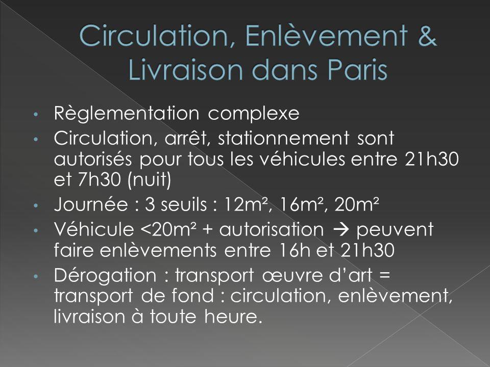 Circulation, Enlèvement & Livraison dans Paris