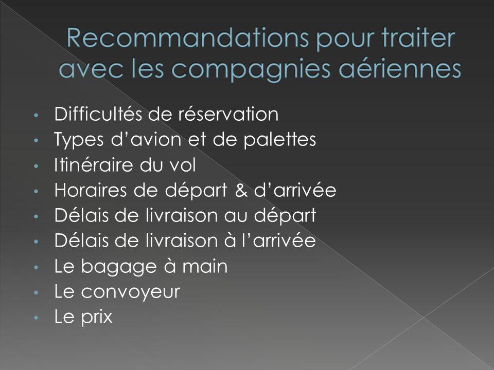Recommandations pour traiter avec les compagnies aériennes