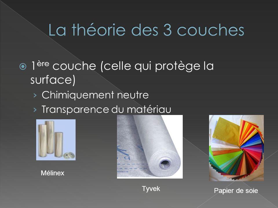 La théorie des 3 couches 1ère couche (celle qui protège la surface)