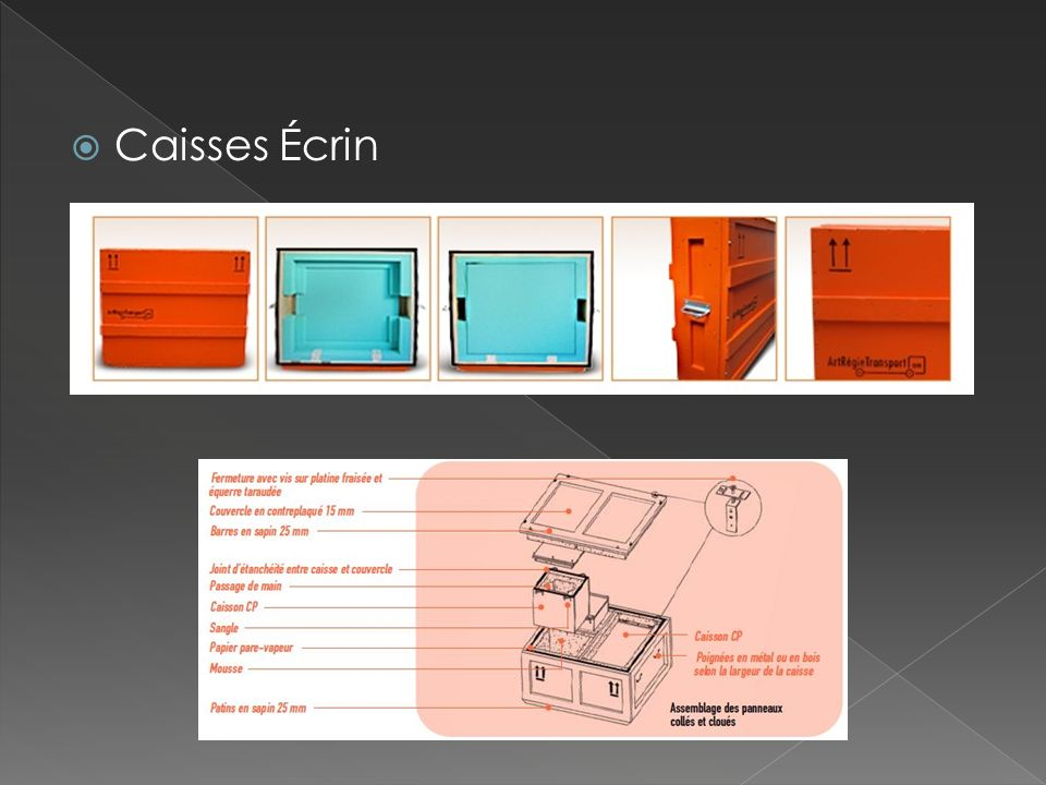 Caisses Écrin Pour assurer la sécurité et la protection des œuvres pendant le transport, la phase de préparation est très importante.