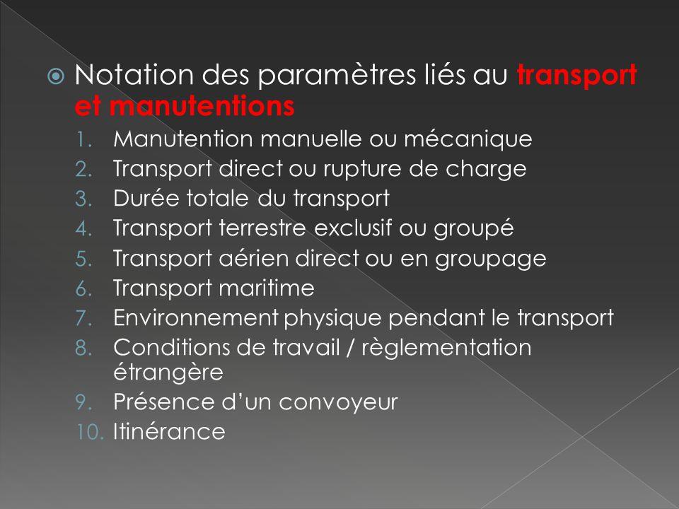 Notation des paramètres liés au transport et manutentions