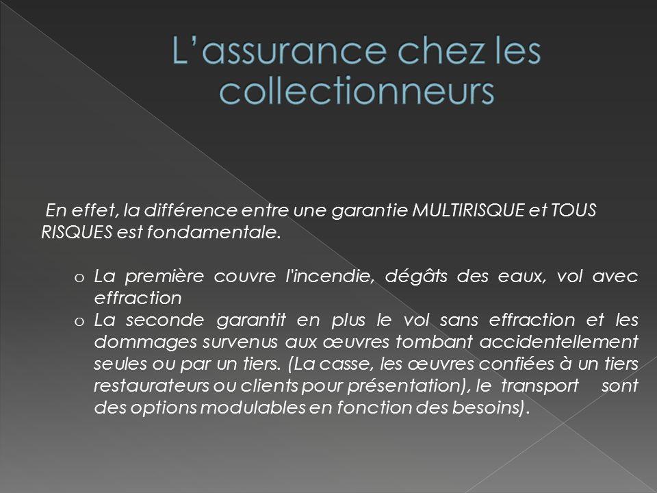 L'assurance chez les collectionneurs