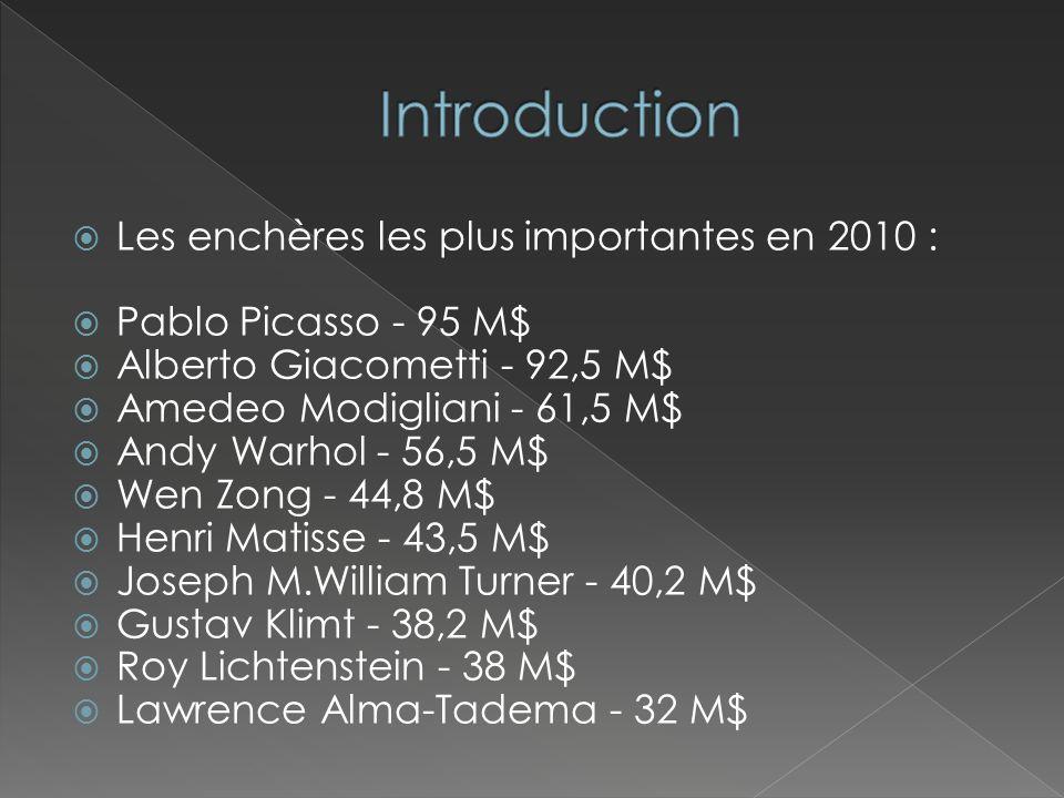 Introduction Les enchères les plus importantes en 2010 :