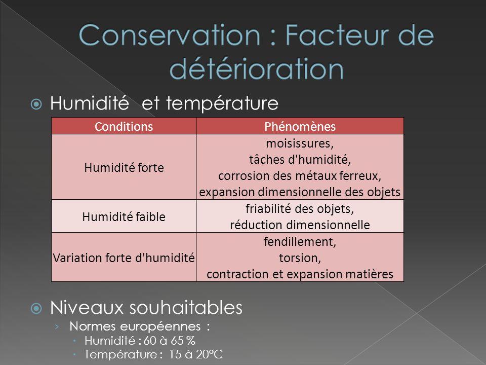 Conservation : Facteur de détérioration
