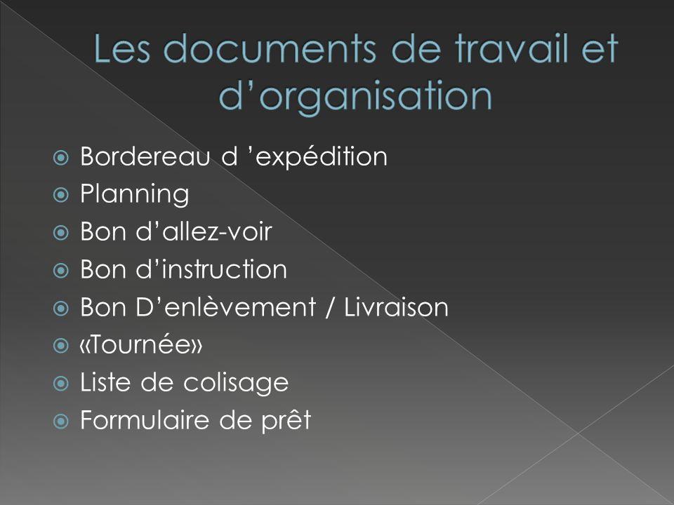 Les documents de travail et d'organisation