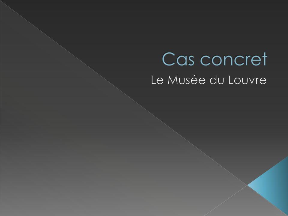 Cas concret Le Musée du Louvre
