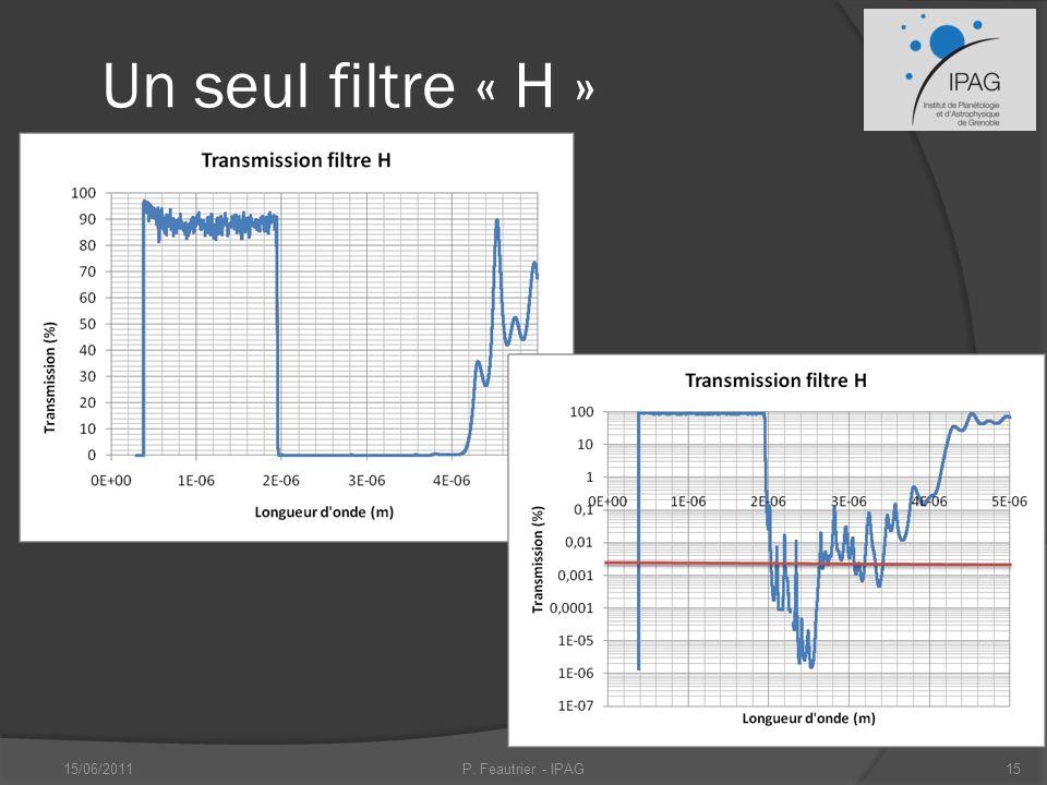 Un seul filtre « H » 15/06/2011 P. Feautrier - IPAG