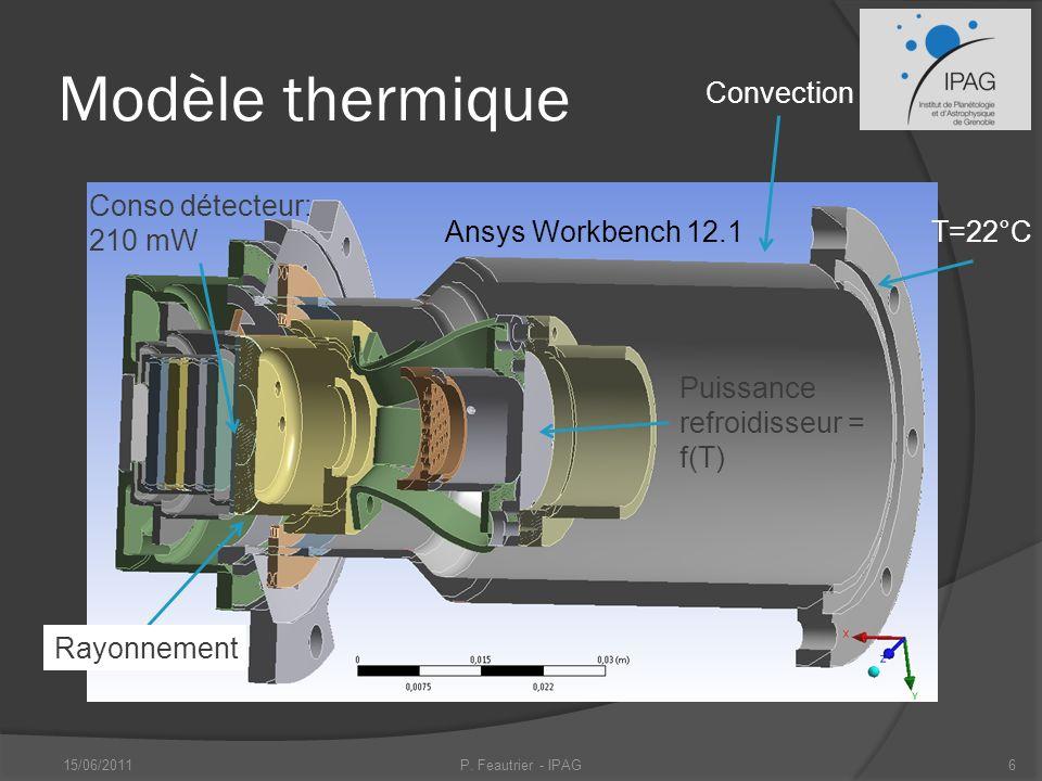 Modèle thermique Convection Conso détecteur: 210 mW
