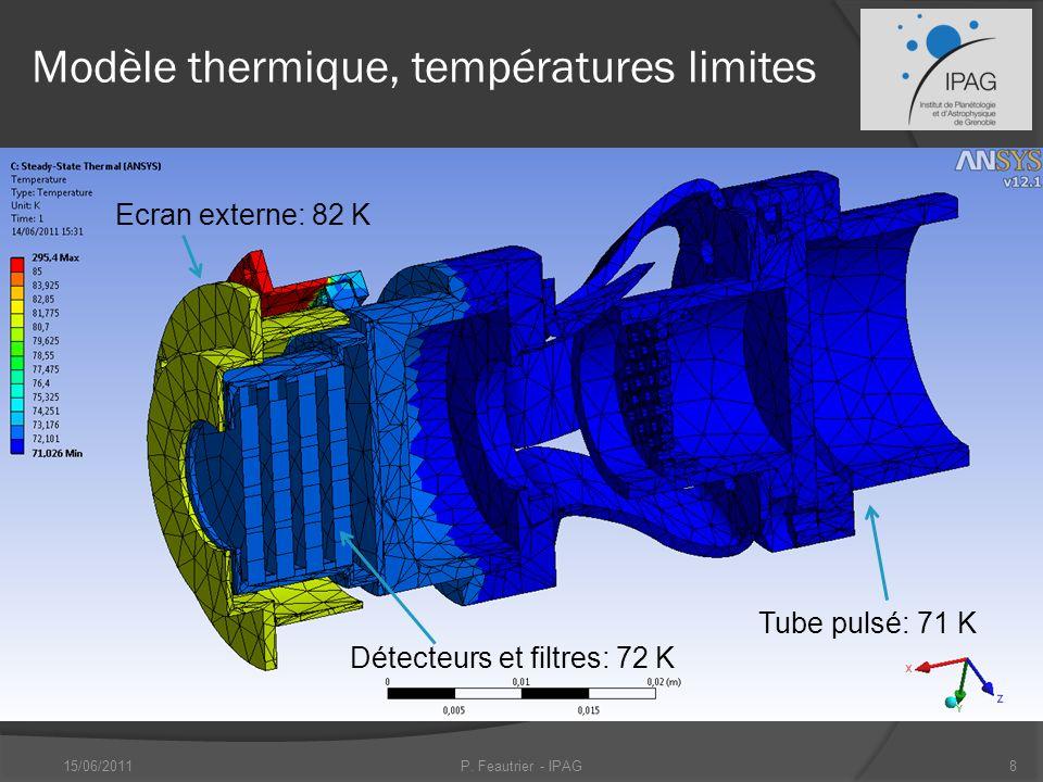 Modèle thermique, températures limites