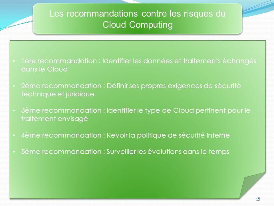 Les recommandations contre les risques du Cloud Computing