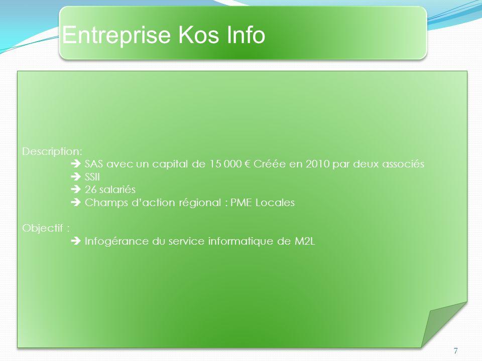 Entreprise Kos Info Description: