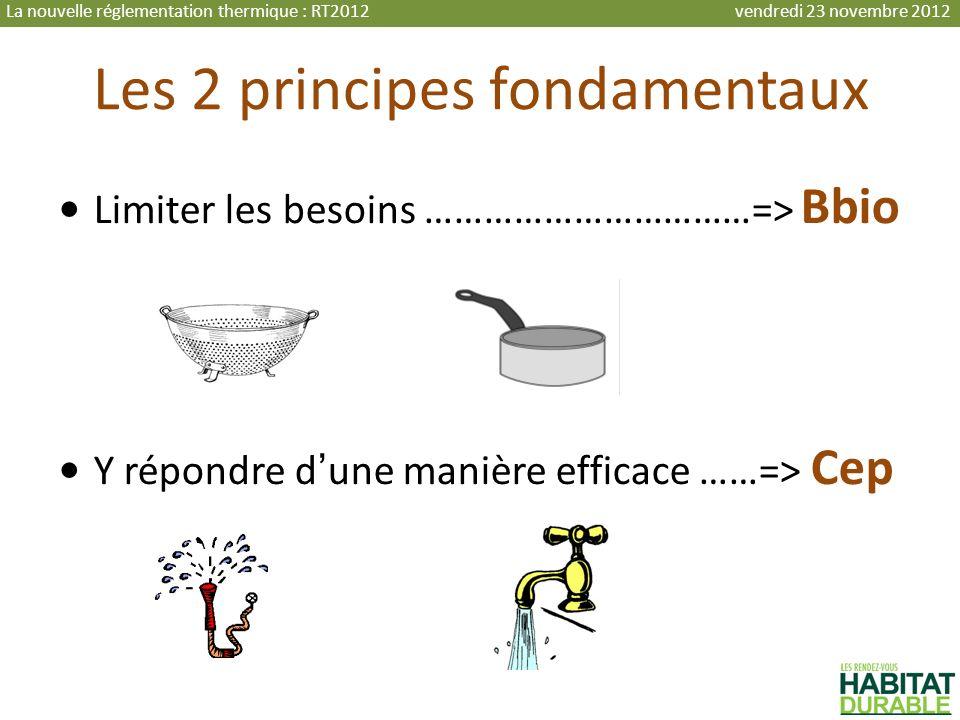 Les 2 principes fondamentaux