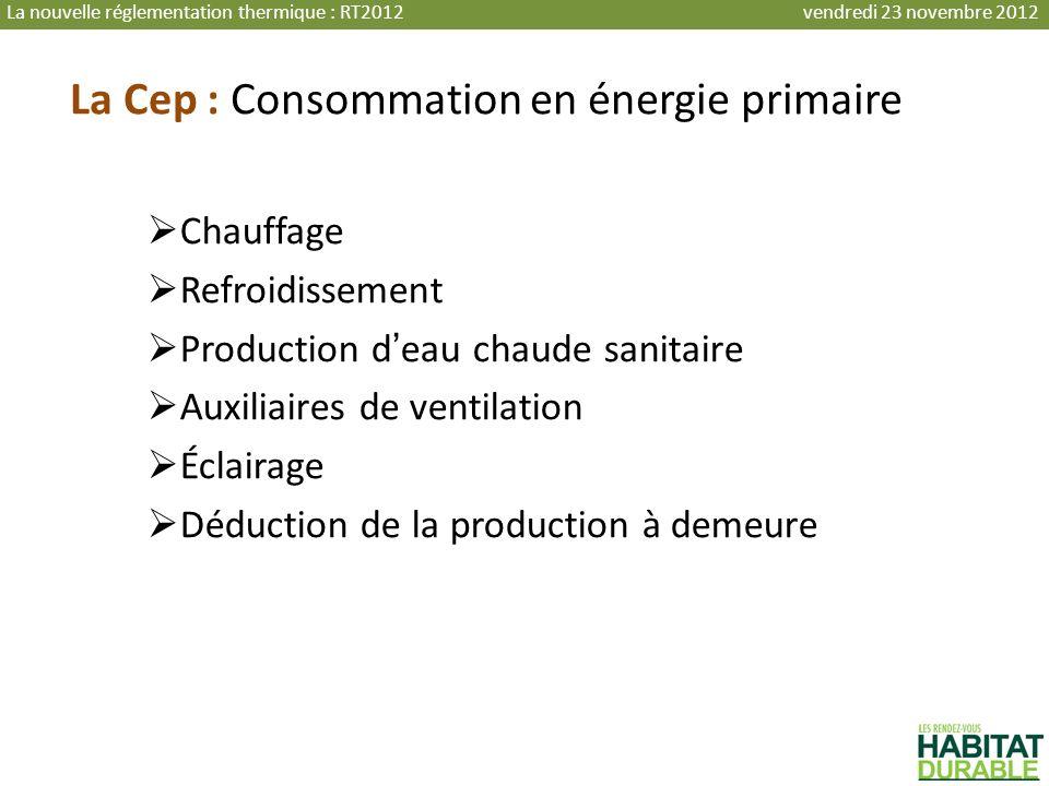 La Cep : Consommation en énergie primaire