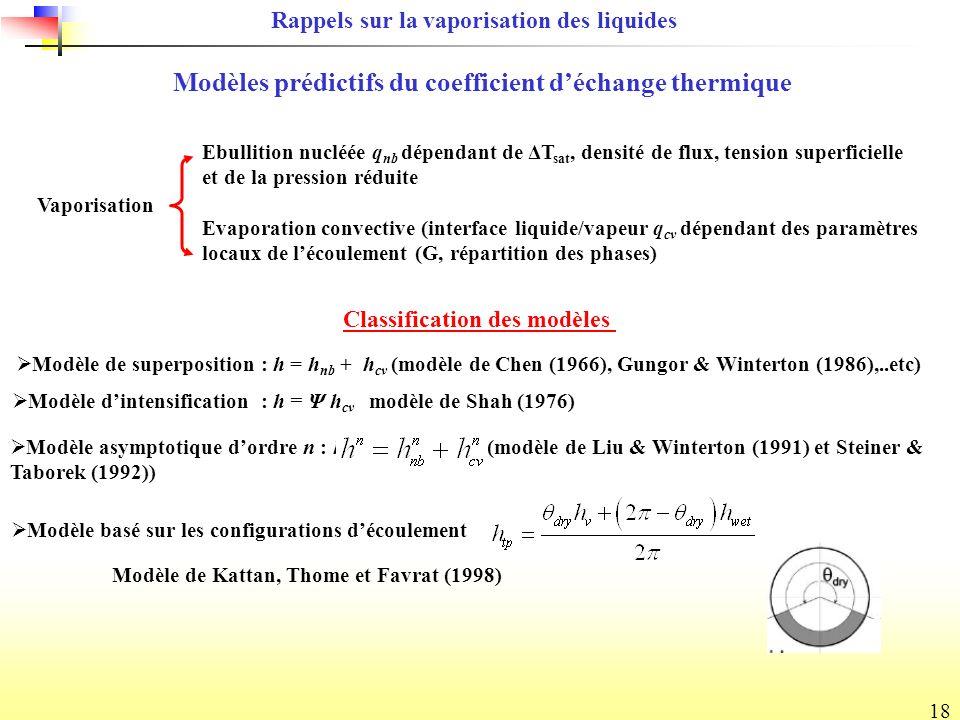 Modèles prédictifs du coefficient d'échange thermique