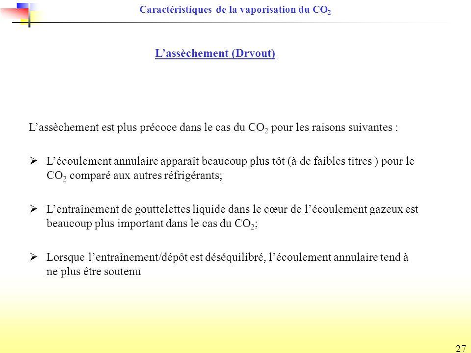Caractéristiques de la vaporisation du CO2