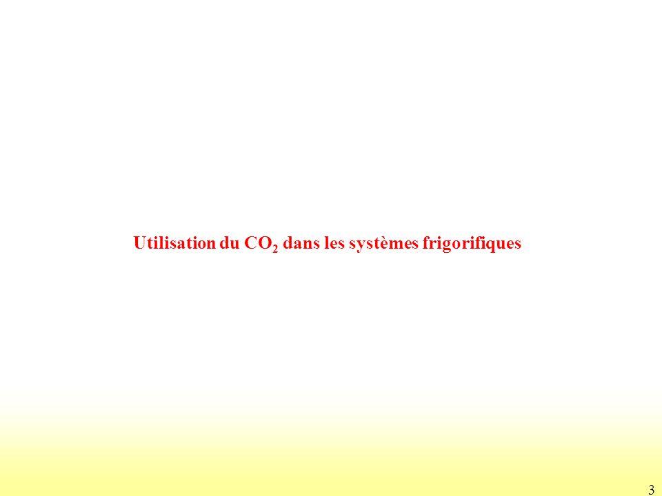 Utilisation du CO2 dans les systèmes frigorifiques