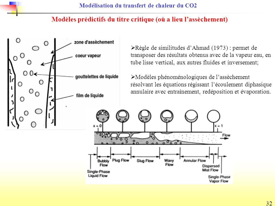 Modèles prédictifs du titre critique (où a lieu l'assèchement)