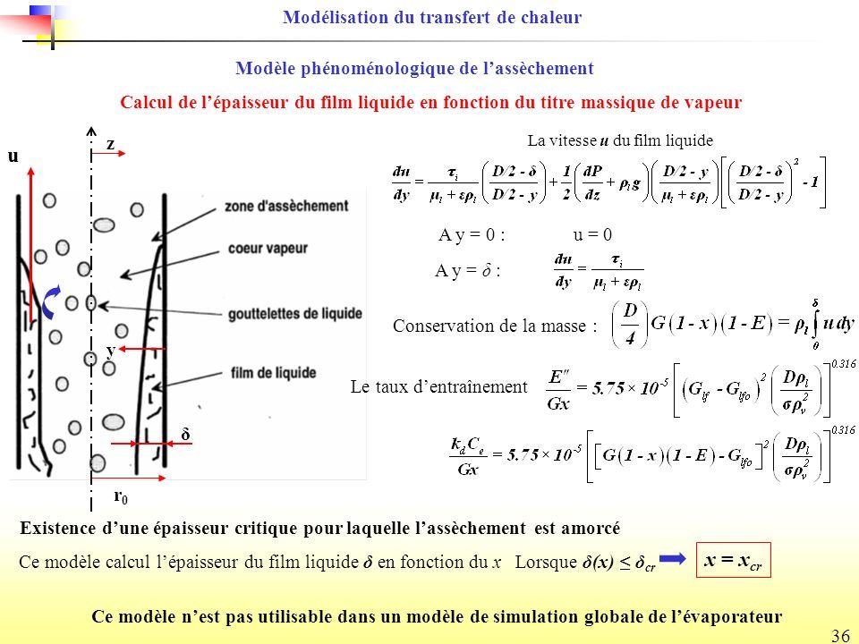 u x = xcr Modélisation du transfert de chaleur