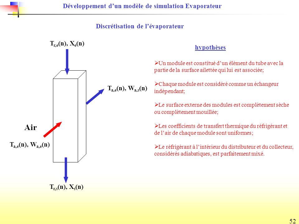 Air Développement d'un modèle de simulation Evaporateur