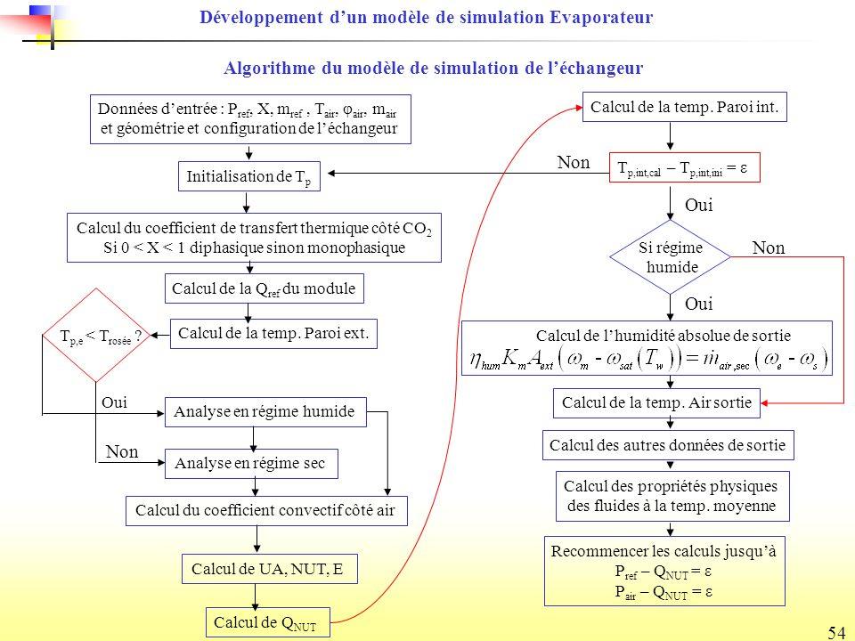Développement d'un modèle de simulation Evaporateur