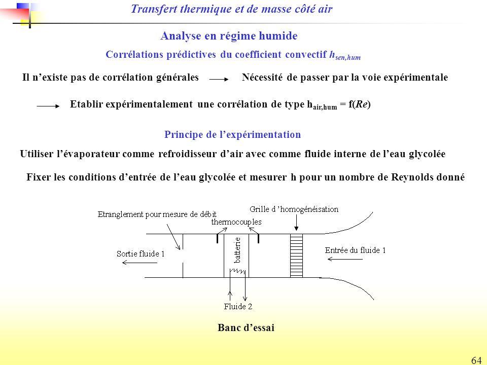 Transfert thermique et de masse côté air Analyse en régime humide